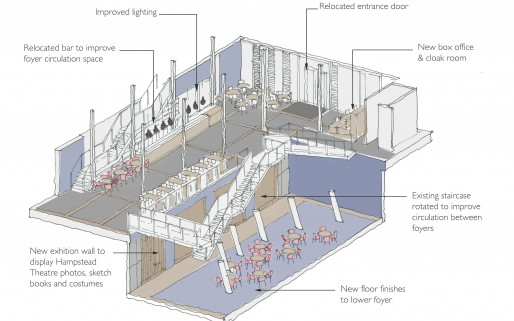 A labeled sketch of the new Hampstead Theatre foyer